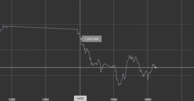 The most tricky trade in the stock market- binary trade