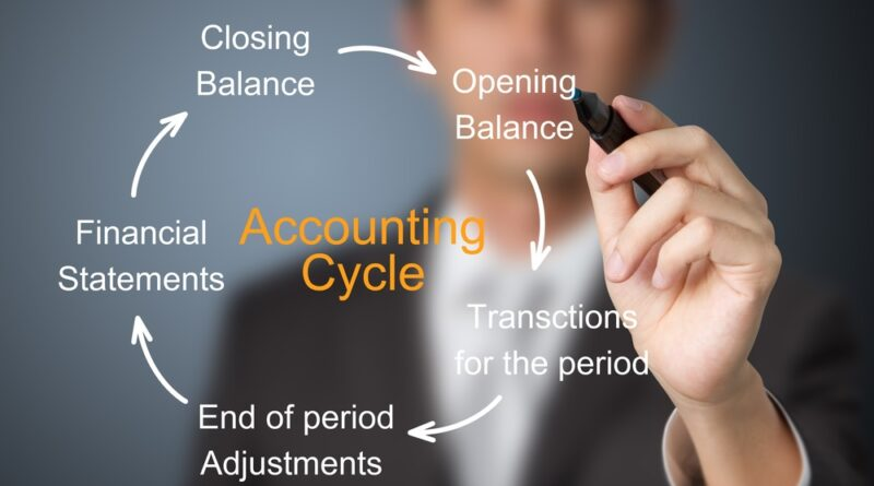 Why hire a professional accountant service to manage your Business Taxes